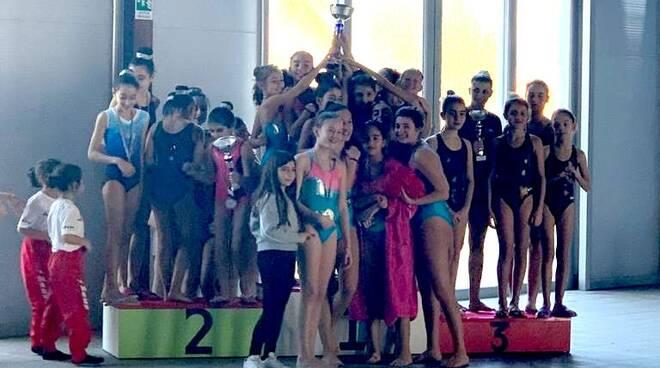 Calabria Swim Race Catanzaro sincronizzato