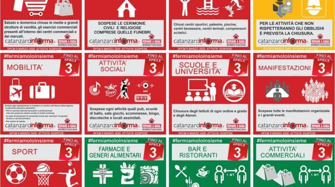 Infografica coronavirus collage restrizioni, attività concesse e sanzioni