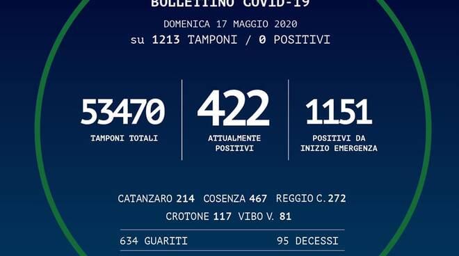 Bollettino 17 maggio