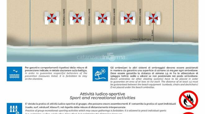 norme di sicurezza su spiaggia libera sellia marina